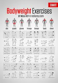 Bodybuilding Exercises Chart Free Download Bodyweight Exercises Chart