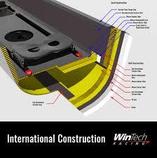 international single view construction diagram