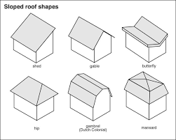 Is it ok to classify a half-gable roof shape as hip, or not?