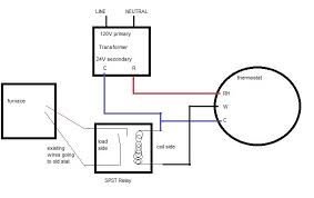 wiring diagram for thermostat to furnace the wiring diagram wood furnace thermostat wiring wood wiring diagrams for car wiring diagram