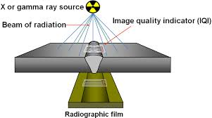 X Ray Exposure Chart For Steel Radiography Twi