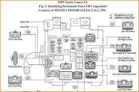 wire harness 1997 toyota camry le most uptodate wiring diagram info • 1997 toyota pickup wiring diagram wiring library rh 17 informaticaonlinetraining co 1997 toyota camry xle 1996