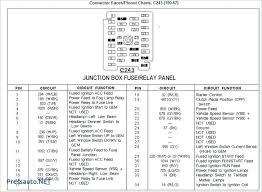 1999 bmw 323i fuse box location trusted wiring diagrams \u2022 1999 bmw 323i fuse box at 1999 Bmw 323i Fuse Box