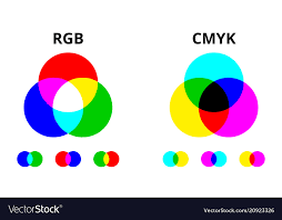 Rgb Color Mixing Chart Rgb And Cmyk Color Mixing Diagram