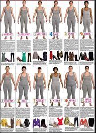 Female Body Types Chart Discover Your Body Shape Fashion Pear Shape Fashion