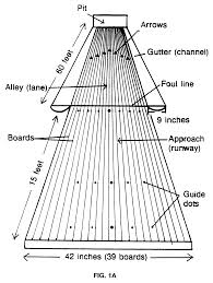 Bowling approach diagrams images gallery