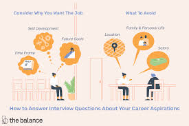 career plan interview questions about career aspirations and plans