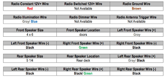 2006 jetta radio wiring diagram 2006 automotive wiring diagram 2006 vw jetta radio wiring diagram jodebal com on 2006 jetta radio wiring diagram