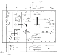 block diagram of fm radio receiver the wiring diagram tda7000 fm radio receiver circuit electronic circuits block diagram