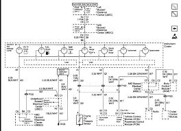 chevy s10 instrument cluster wiring diagram wire center \u2022 1987 chevy truck instrument cluster wiring diagram chevy s10 instrument cluster wiring diagram diagrams schematics rh bjzhjy net 1995 chevy s10 instrument cluster