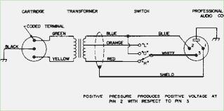nice shure sm57 wiring diagram gallery electrical circuit of shure nice shure sm57 wiring diagram gallery electrical circuit of shure sm57 wiring diagram at shure sm58 wiring diagram