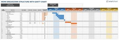 Wbs To Gantt Chart 001 Work Breakdown Structure Examples Excel Ic Wbs With
