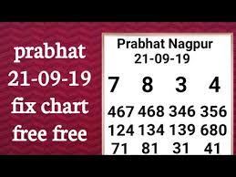 Prabhat 21 09 19 Fix Chart Free Free