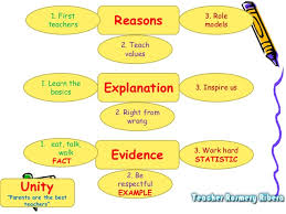 paragraph and essay rosmery goals 6