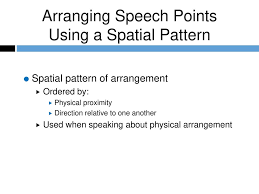 Spatial Pattern Speech
