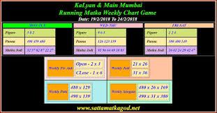 New Worli Chart Kalyan Main Mumbai Running Matka Weekly Chart Game Date