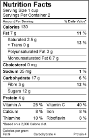 canada standard nutrition facts label