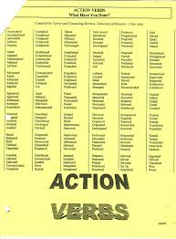 Action Verbs For Resumes And Cover Letters Rita Will Memoir Of A Literary RabbleRouser Action Verbs For A 7