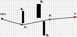 Дипломная работа по логистике Схема облачно точечной карты в дипломной работе по логистике