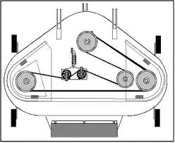 2006 bmw 325i engine part diagram wiring diagram for car engine bmw 325xi engine likewise 2006 f150 stereo wiring diagram moreover honda accord rear motor mounts replacement