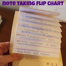 How To Make A Linear Equations Flip Chart Note Taking