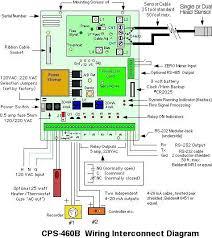 50 amp rv schematic wiring brandforesight co rv 50 amp wiring 50 amp rv plug wiring diagram u2013 wiring diagram