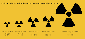 Banana Equivalent Dose Chart Reactions Risk Radiation And Remediation Lily Bui Medium