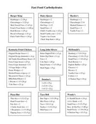 37 Best Carb Counting Chart Images No Carb Diets Carb