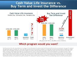 universal life insurance quotes also variable life insurance quote delectable whole term life insurance quotes quotes