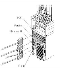 a p p e n d i x a connector pinouts a 2 1 scsi vhdc