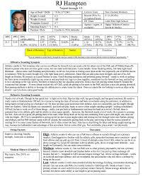 RJ Hampton Scouting Report - The Stepien