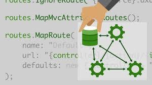design of your asp net mvc applications