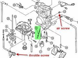 2006 yamaha ttr 50 carburetor diagram house wiring diagram symbols 2005 yamaha grizzly 125 carburetor diagram auto electrical wiring yamaha grizzly 125 carburetor diagram