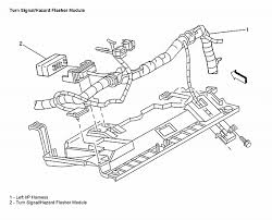 1998 chevy blazer stereo wiring diagram images wiring diagram plug diagram 2006 chevy trailblazer trailer wiring 2005