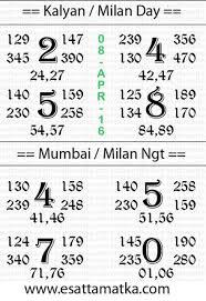 Todays Satta Matka Chart E G Kalyan Matka Chart 08 April