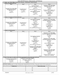 dissertation for social work majors