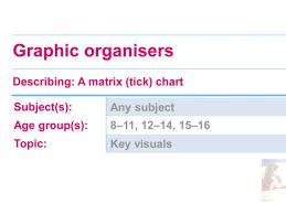 Foundation Matrix Chart Graphic Organiser A Matrix Tick Chart Eal Nexus
