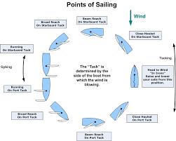 upgrades repairs c c catalina sailboat modifications upgrades repairs c22 c 22 catalina 22 sailboat modifications