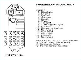 2007 toyota corolla fuse panel diagram easela club 2007 toyota corolla fuse box layout 2007 toyota corolla fuse box diagram interior panel wiring