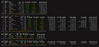 Bitcoin (₿) is a cryptocurrency invented in 2008 by an unknown person or group of people using the name satoshi nakamoto. Github 8go Coinbash A Bash Script Cli For Displaying Crypto Currencies Market Data In A Terminal