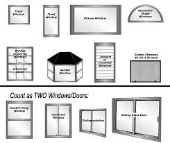 type of furniture design.  Type Creative Of House Windows Types Download Type Fresh Furniture For Of Design