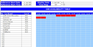 Rental Template Excel Car Rental Reservation Spreadsheet How To Make A Spreadsheet