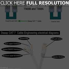 cat5 patch cable wiring diagram types of cables Cat 5 Crossover Diagram wiring diagram for cat5 crossover cable for rj45 patch cable cat5e patch cable wiring diagram cat 5 crossover cable diagram