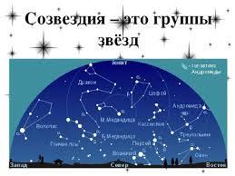 Урок по окружающему миру Звездное небо класс  Созвездия это группы звёзд