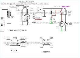 polaris predator wiring diagram kanvamath org loncin 70cc quad wiring diagram wiring diagram 110cc chinese atv wiring diagram loncin 4 wheeler