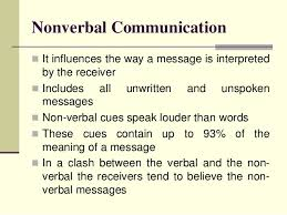 nonverbal communication nonverbal communication it influences the way a message is interpreted by the receiver includes