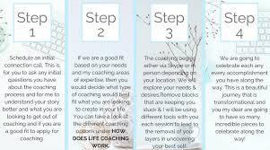 Best Life Coaching Life Coaching Steps Amanda Beilke