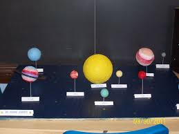 th grade solar system project science solar 4th grade solar system project acircmiddot science fair