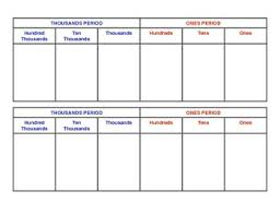 Place Value Chart Printable With Periods Worksheets Tpt