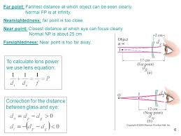 to calculate lens power we use lens equation
